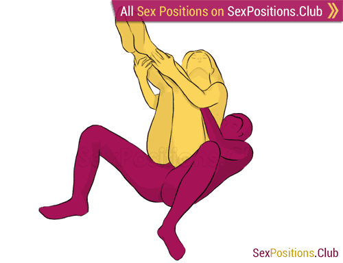Sex position #2 - Mermaid. (from behind, rear entry, woman on top). Kamasutra - Photo, picture, image