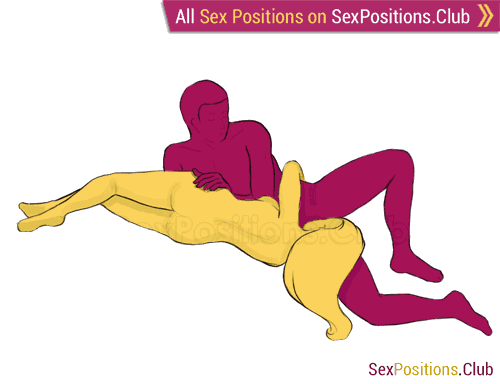 Sex position #111 - Horizon. (blowjob, lying down, oral sex, reverse, sideways). Kamasutra - Photo, picture, image