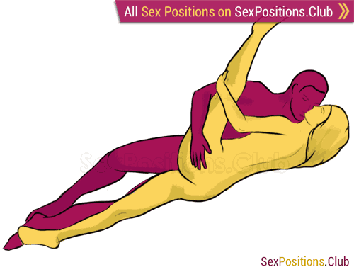 Sex position #160 - Glass. (face to face, lying down, sideways). Kamasutra - Photo, picture, image