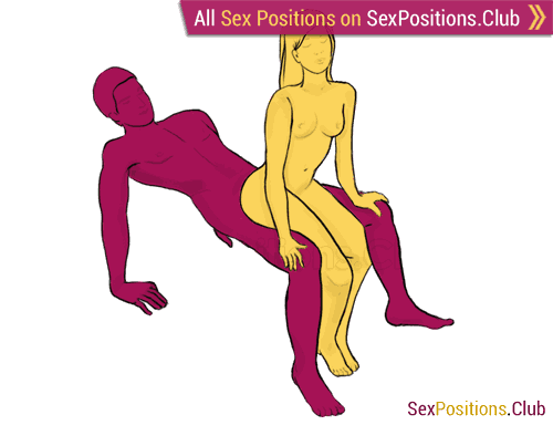 Sex position #90 - Bench. (cowgirl, from behind, woman on top). Kamasutra - Photo, picture, image