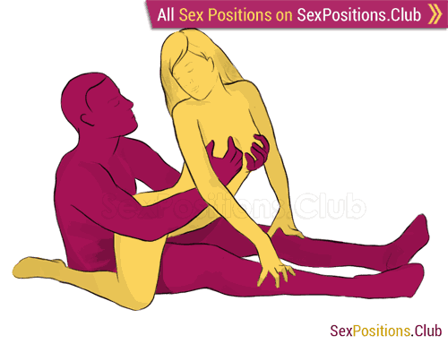 Sex position #185 - Backwards Cowgirl. (cowgirl, from behind, sitting, woman on top). Kamasutra - Photo, picture, image