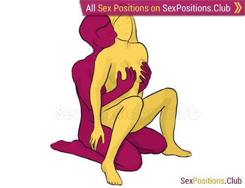 Sex position #187 - Ice cream. (from behind, rear entry, sitting, woman on top). Kamasutra - Photo, picture, image