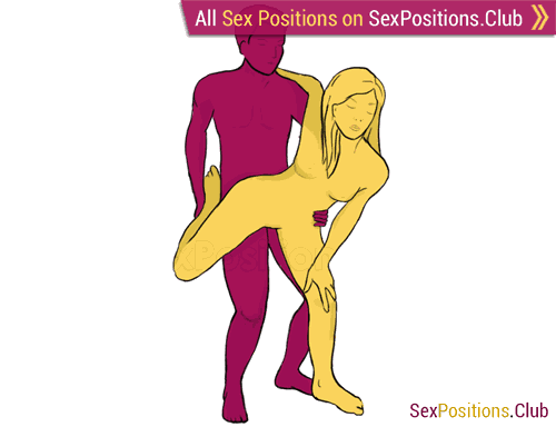 Sex position #94 - Narcissus. (doggy style, from behind, rear entry, standing). Kamasutra - Photo, picture, image