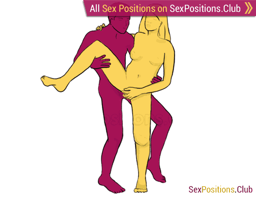 Sex position #46 - Sagittarius. (face to face, from behind, rear entry, standing). Kamasutra - Photo, picture, image