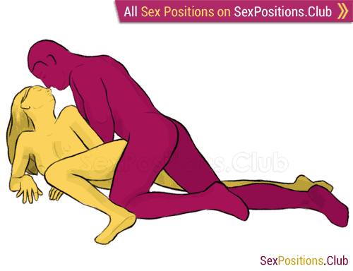Sex position #34 - Cancer. (lying down, man on top, rear entry). Kamasutra - Photo, picture, image