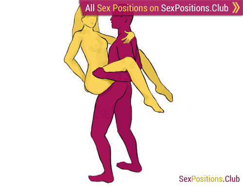 Sex position #96 - Seesaw. (face to face, standing, woman on top). Kamasutra - Photo, picture, image