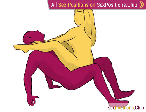 Sex position #195 - Bridge. (cowgirl, face to face, woman on top). Kamasutra - Photo, picture, image