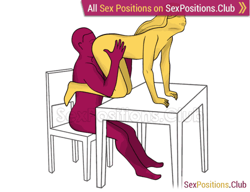 Sex position #380 - Apologies (on the table). (oral sex, cunnilingus, from behind). Kamasutra - Photo, picture, image