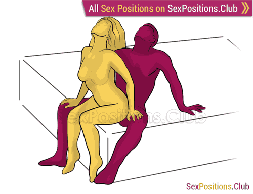 Sex position #450 - Comfortable place (on the bed). (anal sex, woman on top, from behind, sitting). Kamasutra - Photo, picture, image