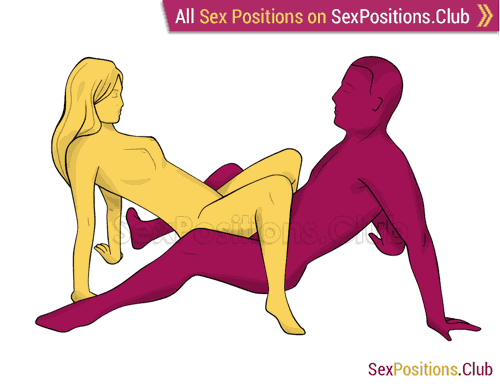 Sex position #392 - Coffee table. (anal sex, cowgirl, woman on top, reverse, sitting). Kamasutra - Photo, picture, image