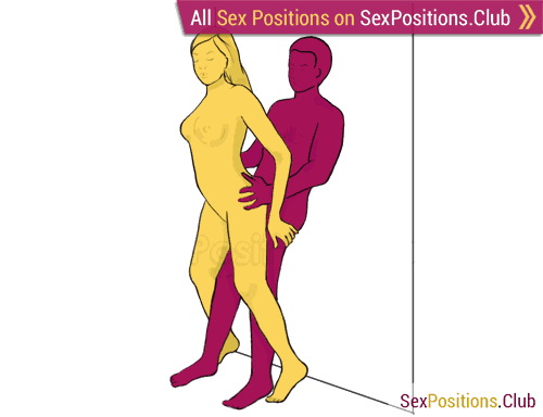 Sex position #20 - Wall. (from behind, rear entry, standing). Kamasutra - Photo, picture, image