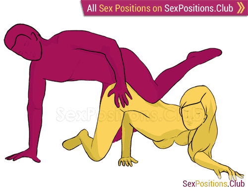 Sex position #104 - Praying Mantis. (criss cross, doggy style, from behind, kneeling, man on top, rear entry). Kamasutra - Photo, picture, image