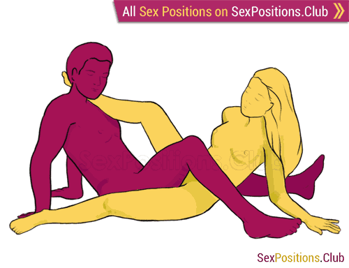 Sex position #153 - Bow. (face to face, reverse, sitting). Kamasutra - Photo, picture, image