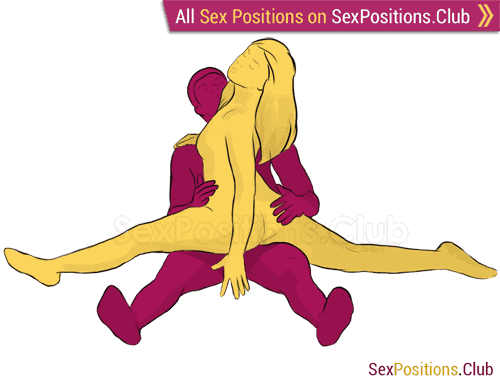 Sex position #244 - Libra. (face to face, sitting, woman on top). Kamasutra - Photo, picture, image