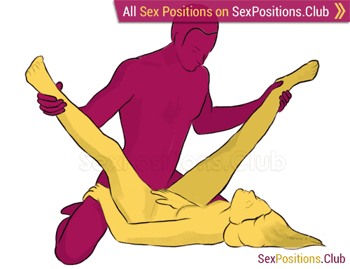 Sex position #209 - Captain. (kneeling, right angle). Kamasutra - Photo, picture, image