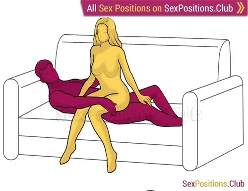 Sex position #282 - Waiting hall. (woman on top, criss cross, sitting). Kamasutra - Photo, picture, image